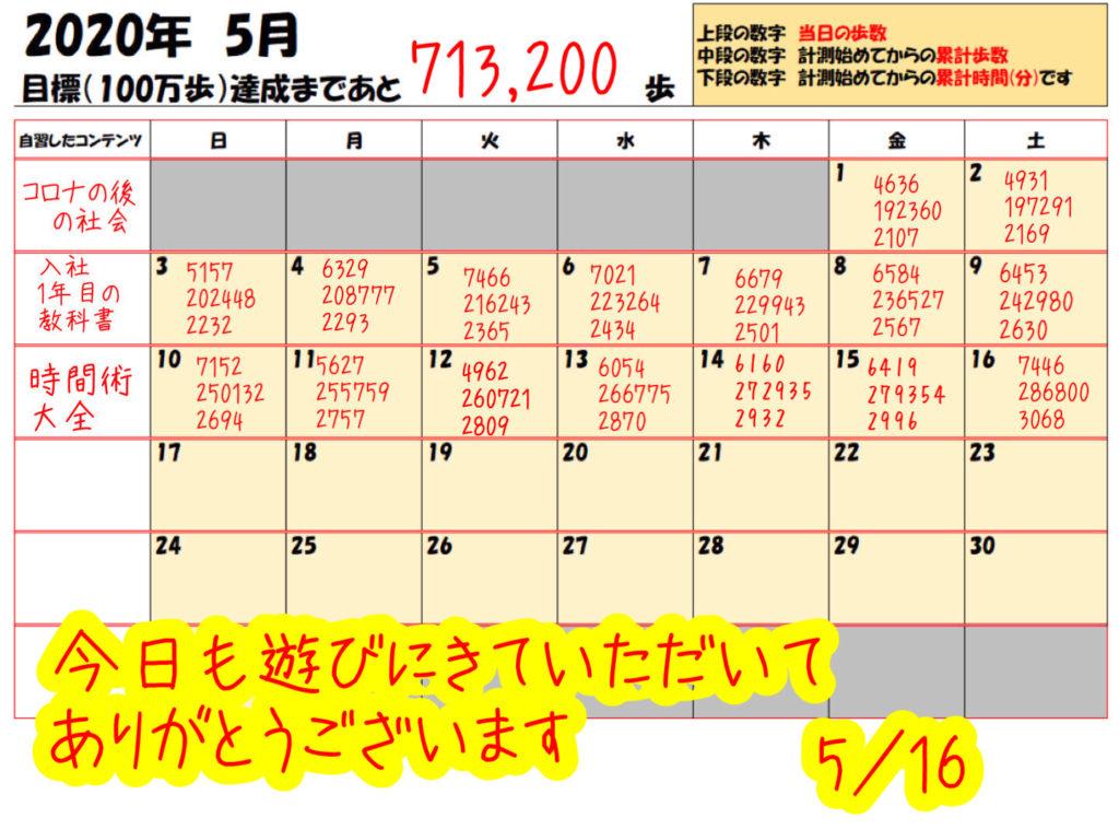 踏み台昇降の記録 2020年5月16日