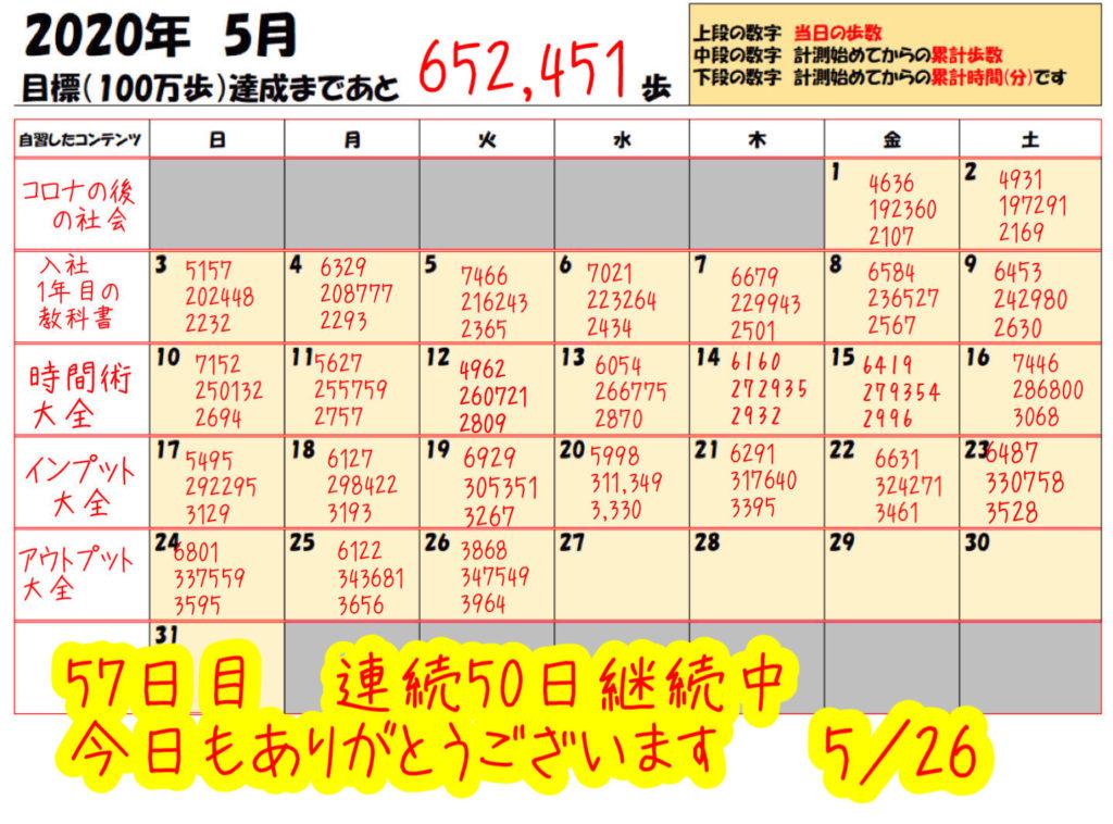 踏み台昇降 2020年5月26日の記録