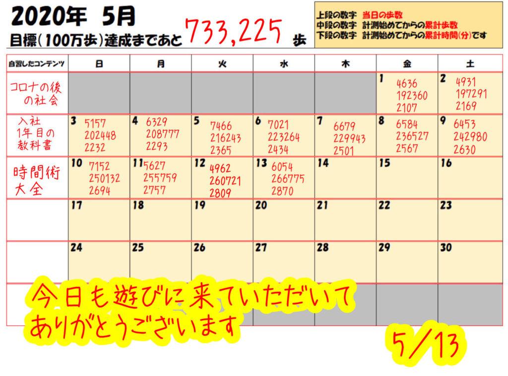 踏み台昇降 2020年5月13日の記録