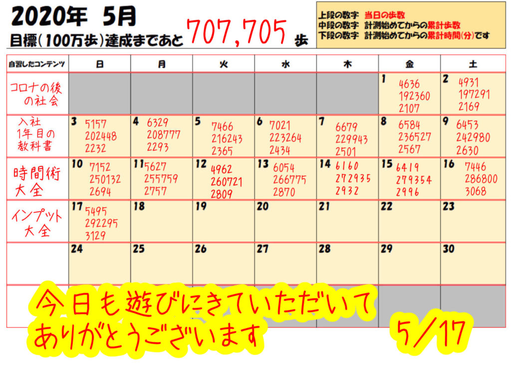 踏み台昇降 2020年5月17日の記録