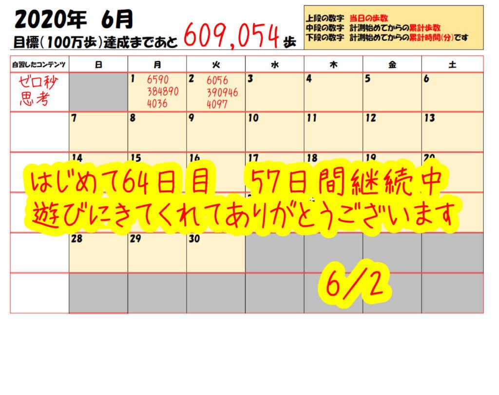 踏み台昇降 2020年6月2日の記録