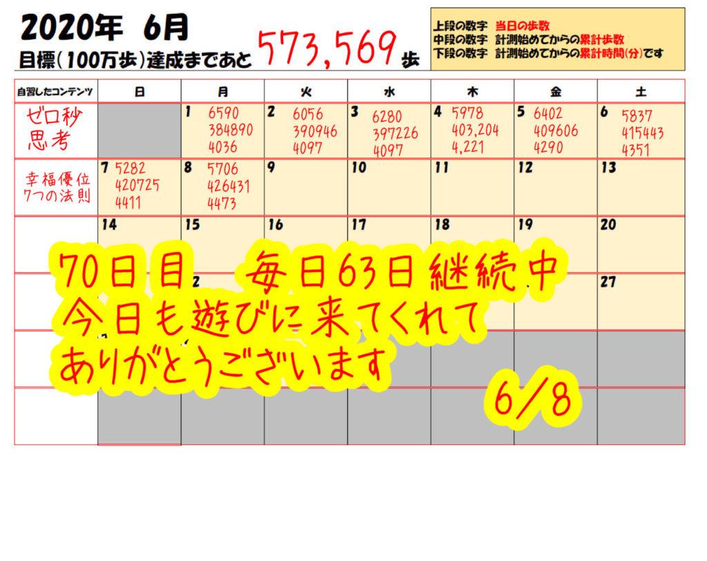 踏み台昇降 2020年6月8日の記録
