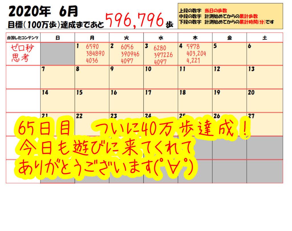 踏み台昇降 2020年6月4日の記録