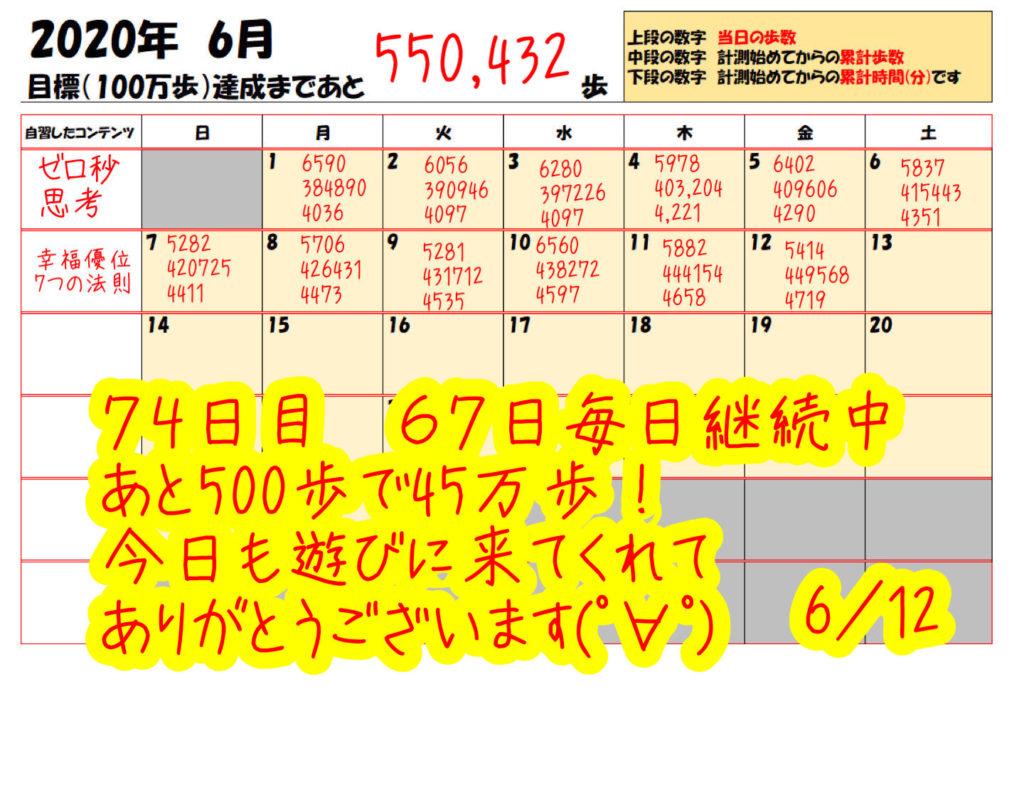 踏み台昇降 2020年6月12日の記録
