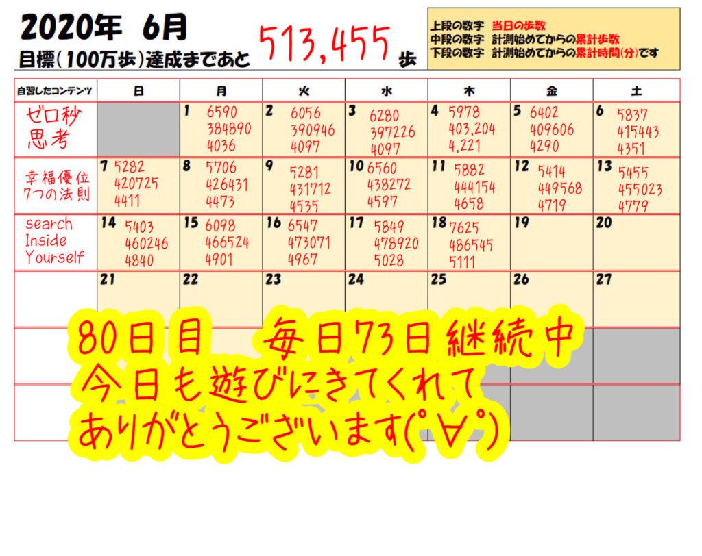 踏み台昇降 2020年6月18日の記録