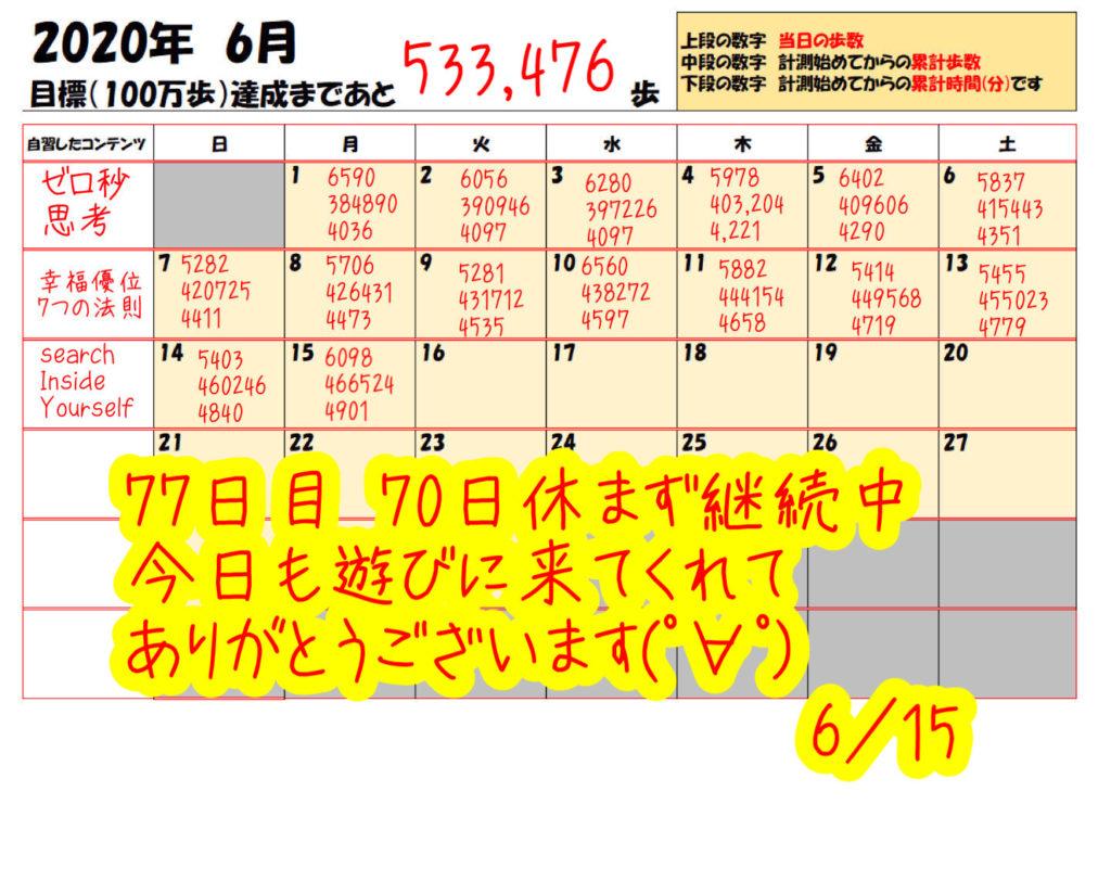 踏み台昇降 2020年6月15日の記録