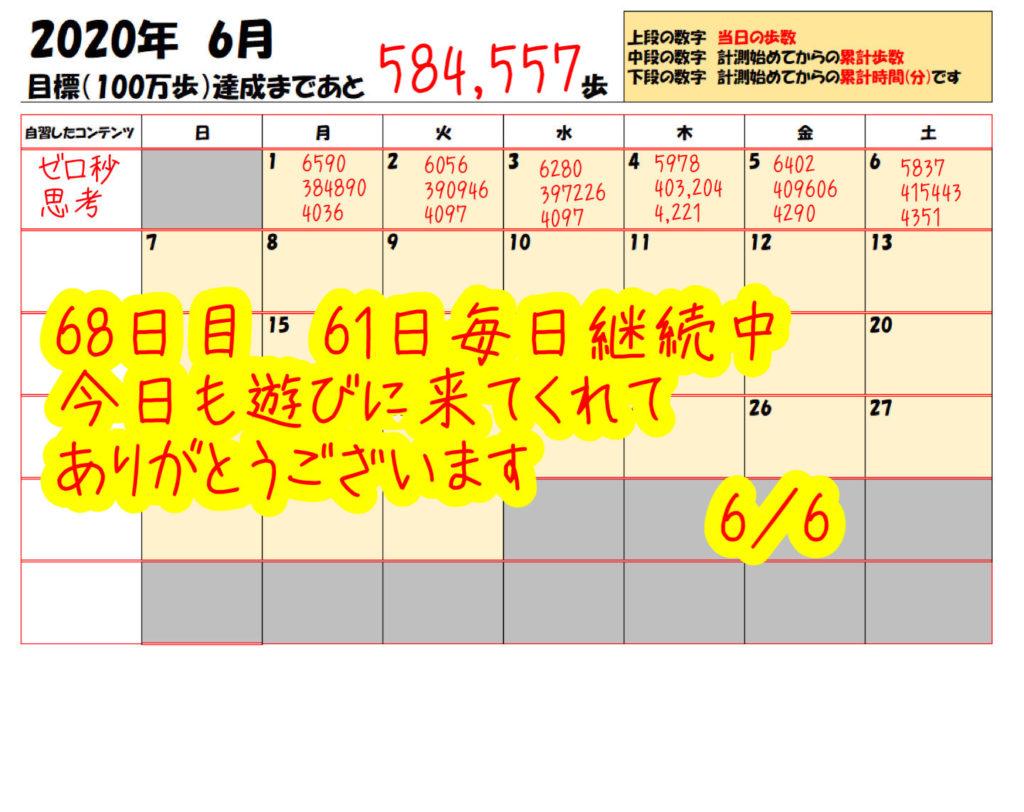 踏み台昇降 2020年6月6日の記録