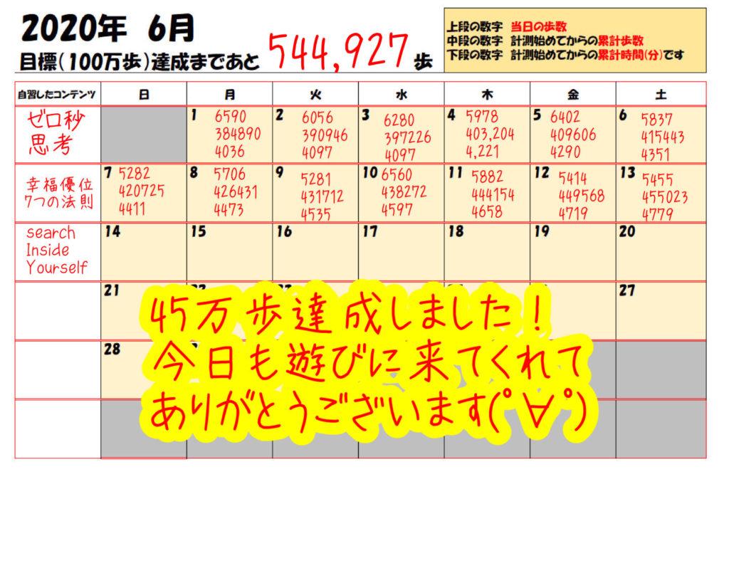 踏み台昇降 2020年6月13日の記録