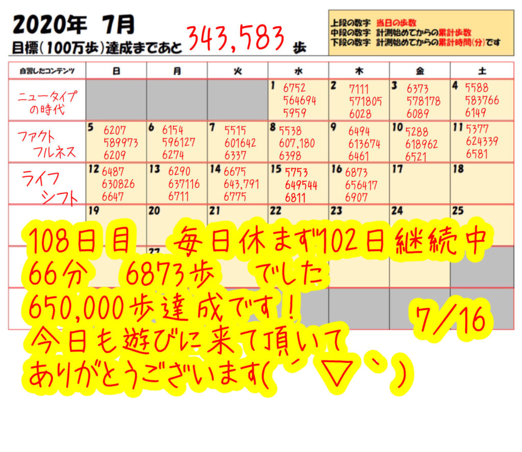 踏み台昇降 2020年7月16日の記録
