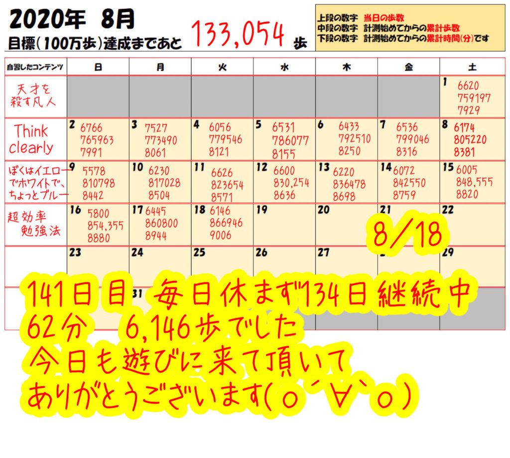踏み台昇降 2020年8月18日の記録