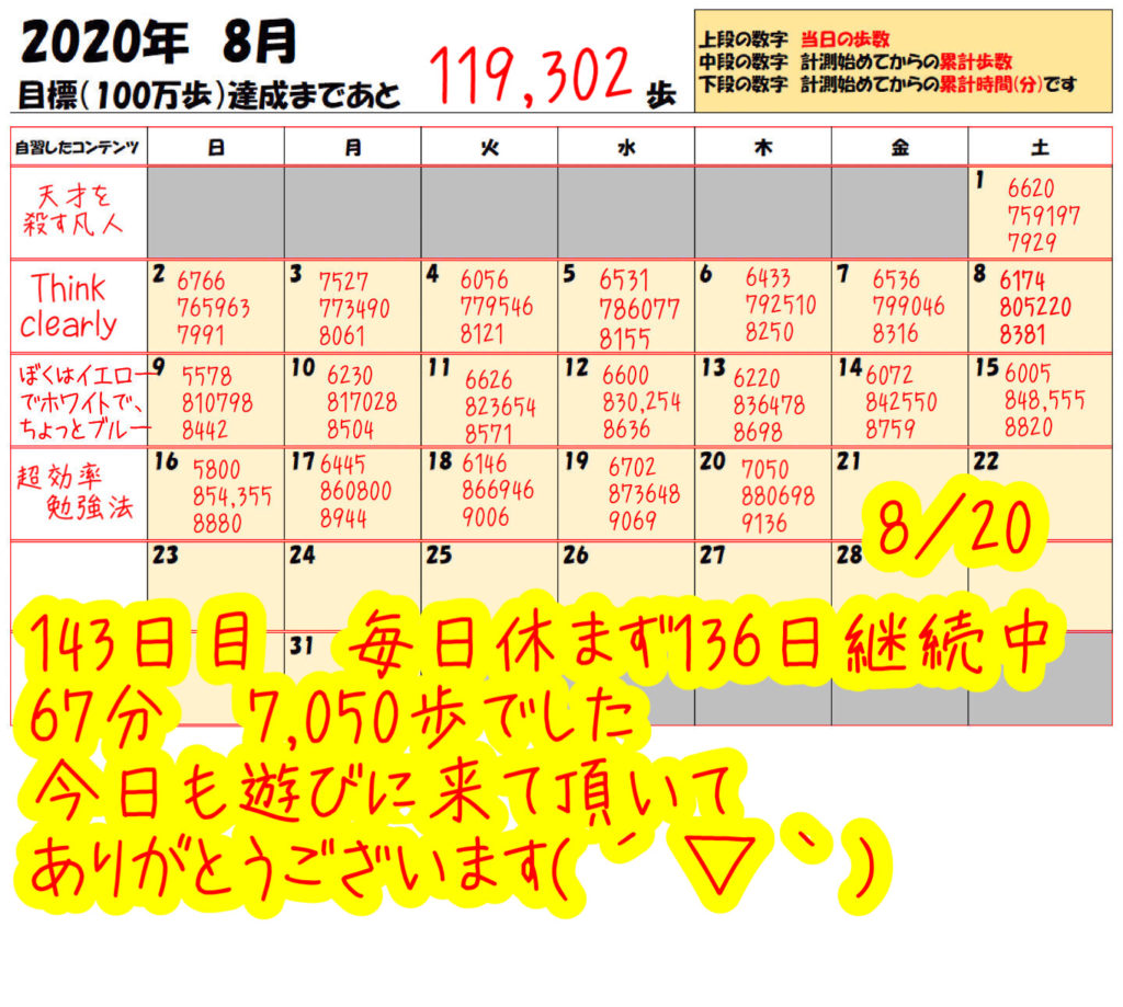 踏み台昇降 2020年8月20日の記録
