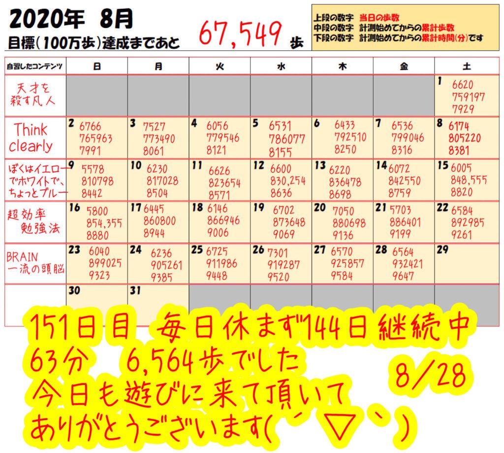 踏み台昇降 2020年8月28日の記録