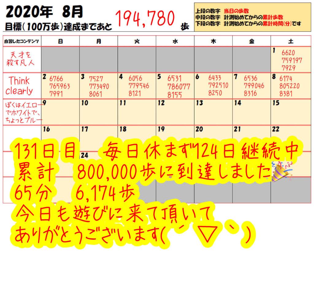 踏み台昇降 2020年8月7日の記録踏み台昇降 2020年8月8日の記録