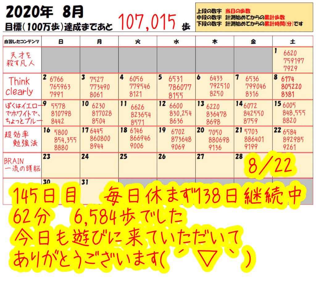踏み台昇降 2020年8月22日の記録