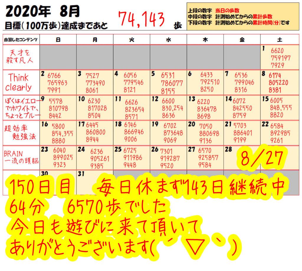 踏み台昇降 2020年8月27日の記録