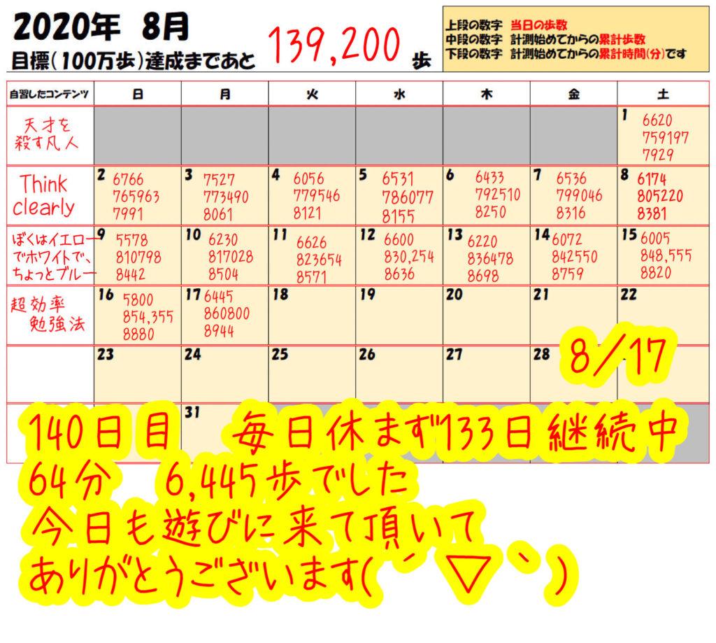 踏み台昇降 2020年8月7日の記録踏み台昇降 2020年8月18日の記録