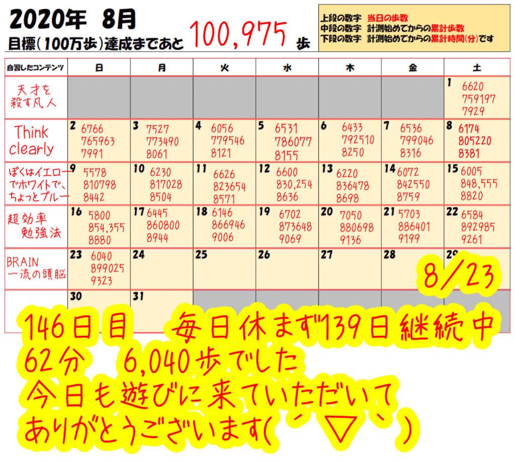 踏み台昇降 2020年8月23日の記録