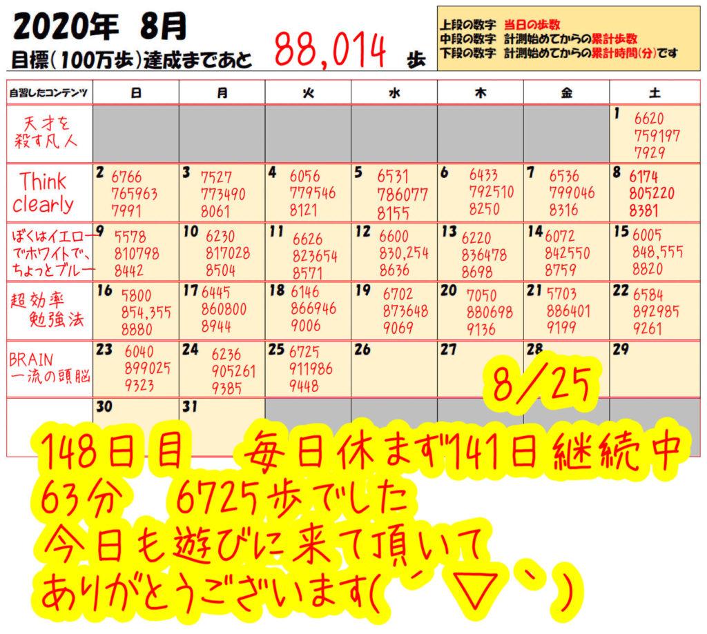 踏み台昇降 2020年8月25日の記録