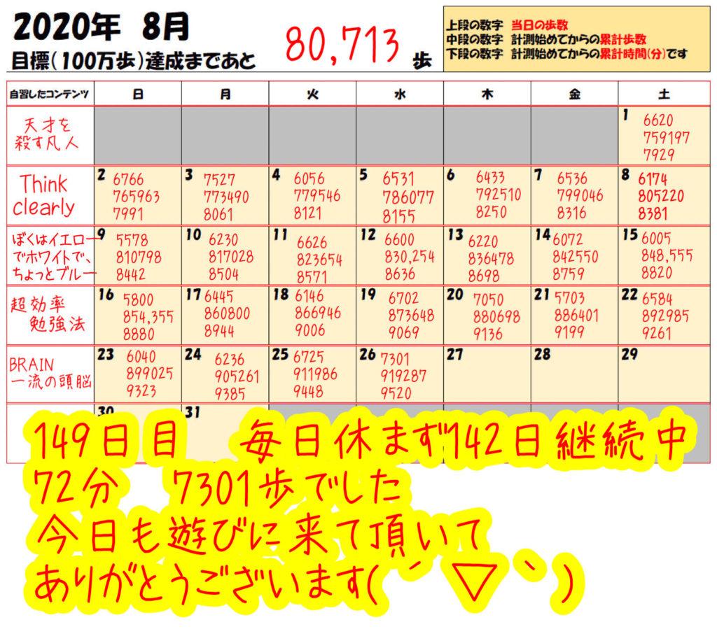 踏み台昇降 2020年8月26日の記録