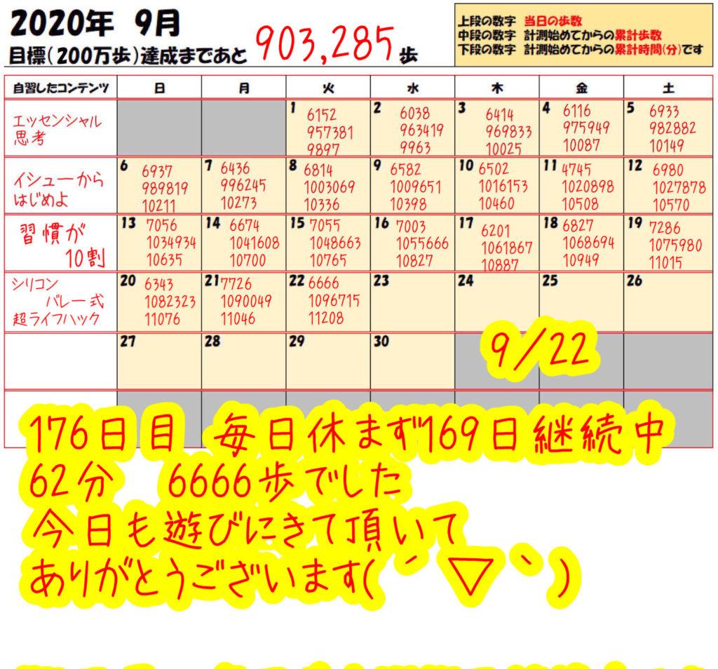 踏み台昇降 2020年9月22日の記録