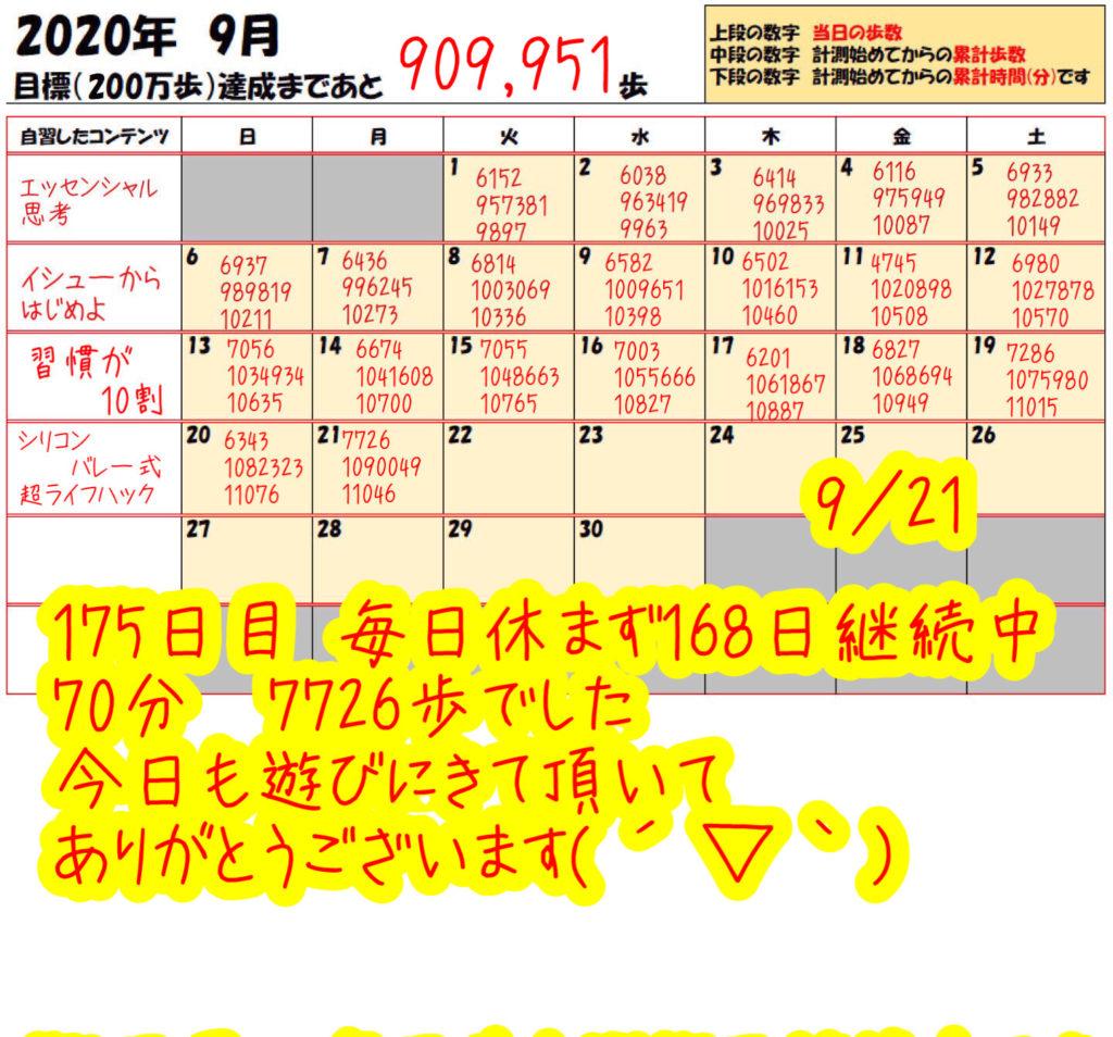 踏み台昇降 2020年9月21日の記録