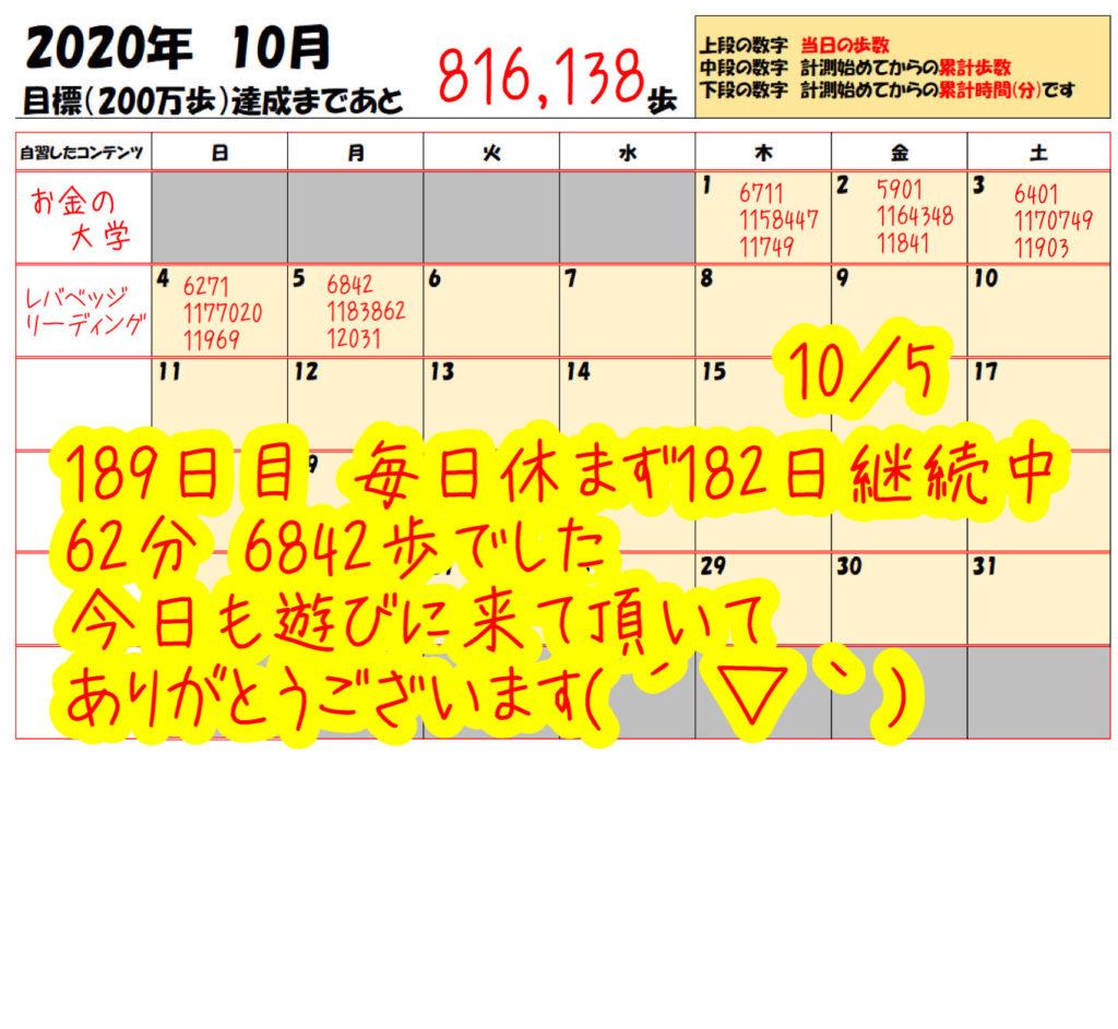 踏み台昇降 2020年10月5日の記録