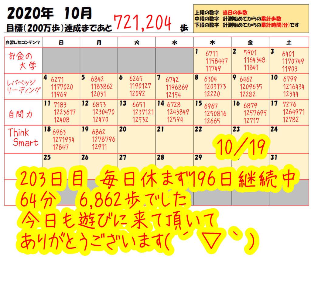 踏み台昇降 2020年10月19日の記録