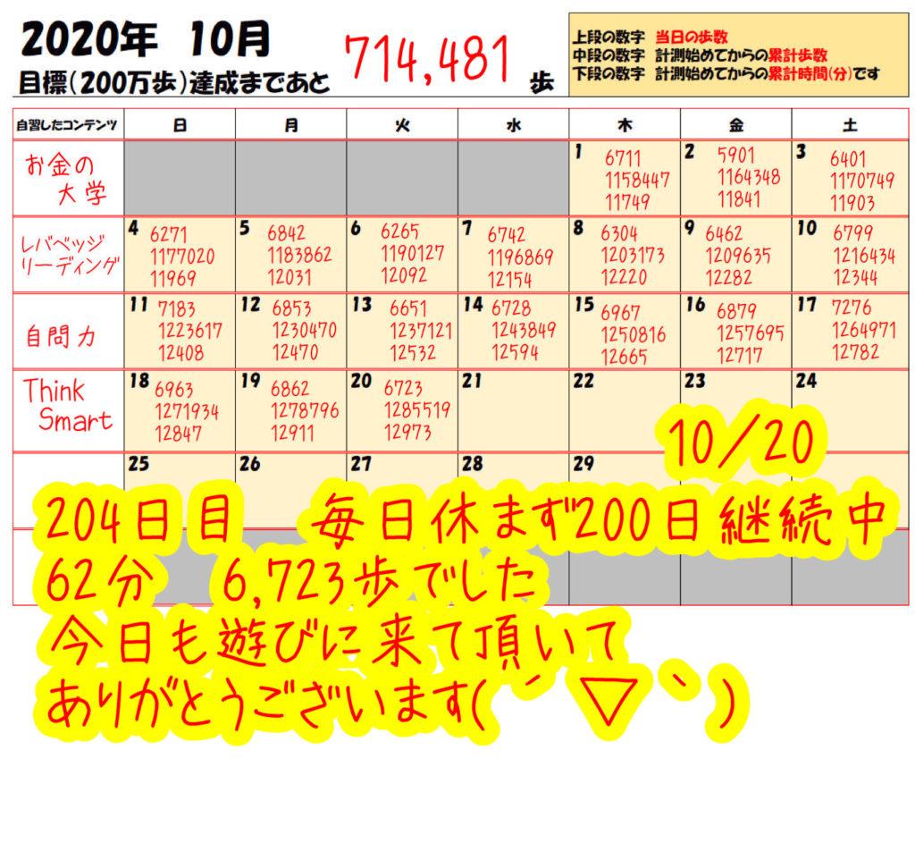 踏み台昇降 2020年10月20日の記録