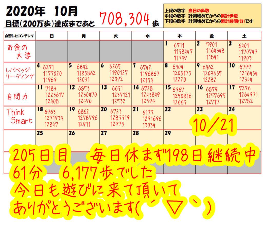 踏み台昇降 2020年10月21日の記録