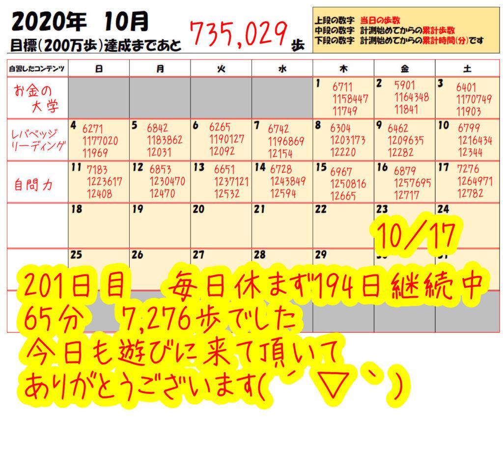 踏み台昇降 2020年10月17日の記録