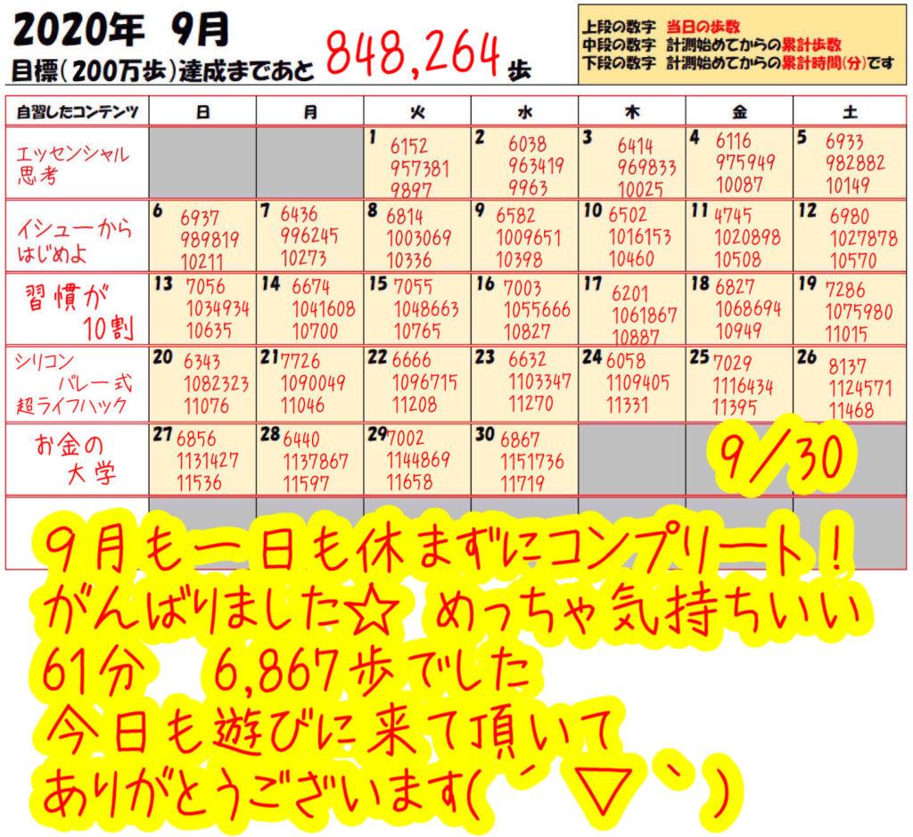 踏み台昇降 2020年9月30日の記録