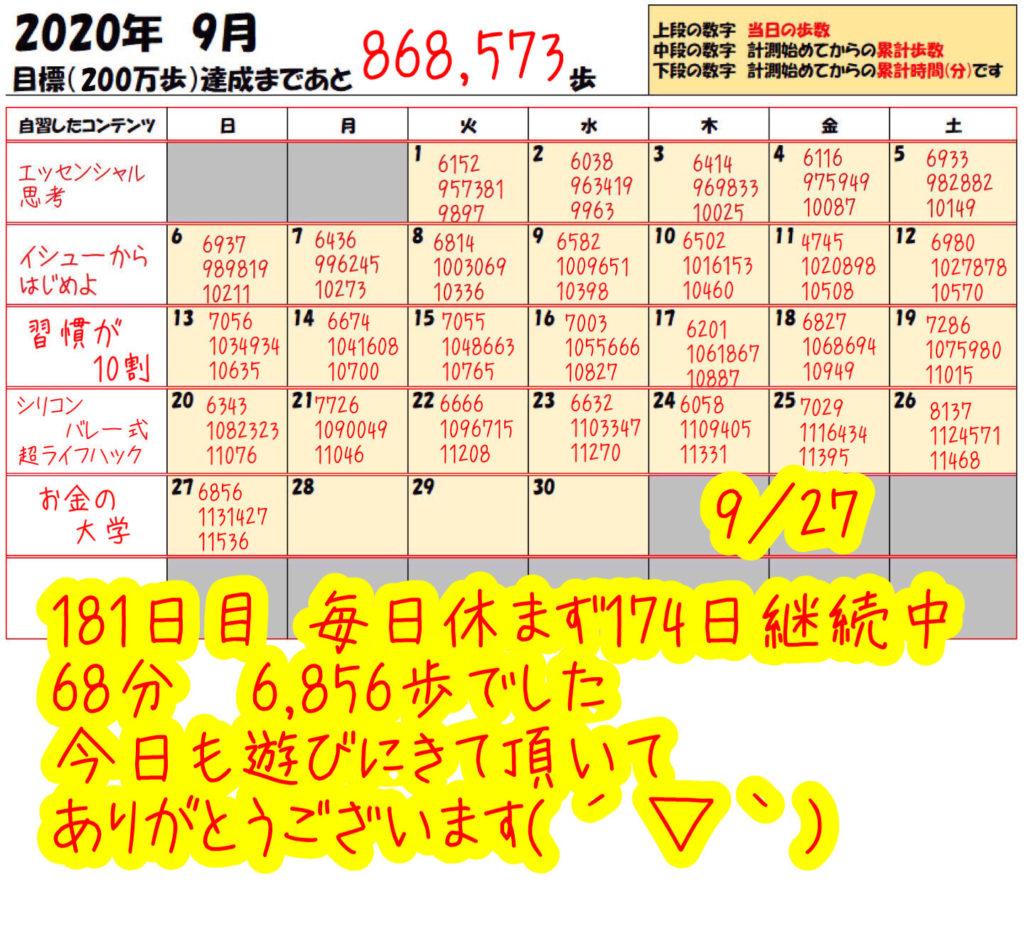 踏み台昇降 2020年9月27日の記録