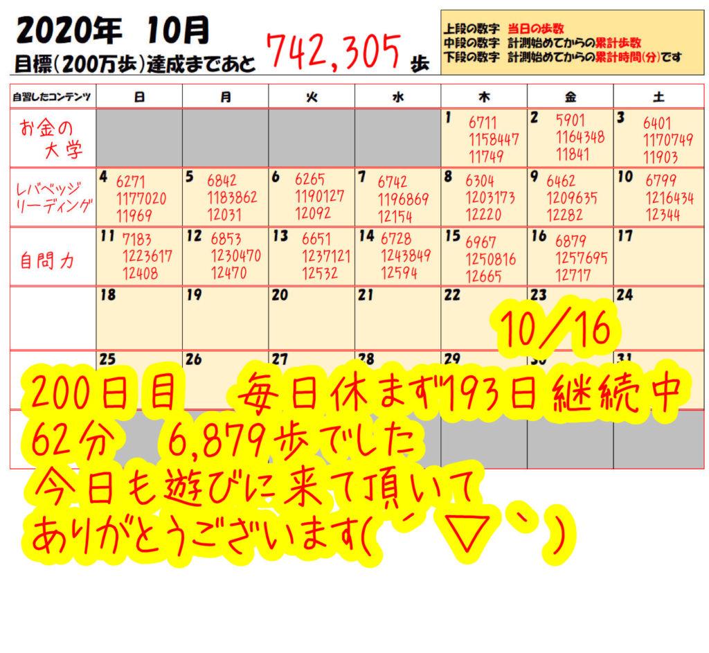 踏み台昇降 2020年10月16日の記録