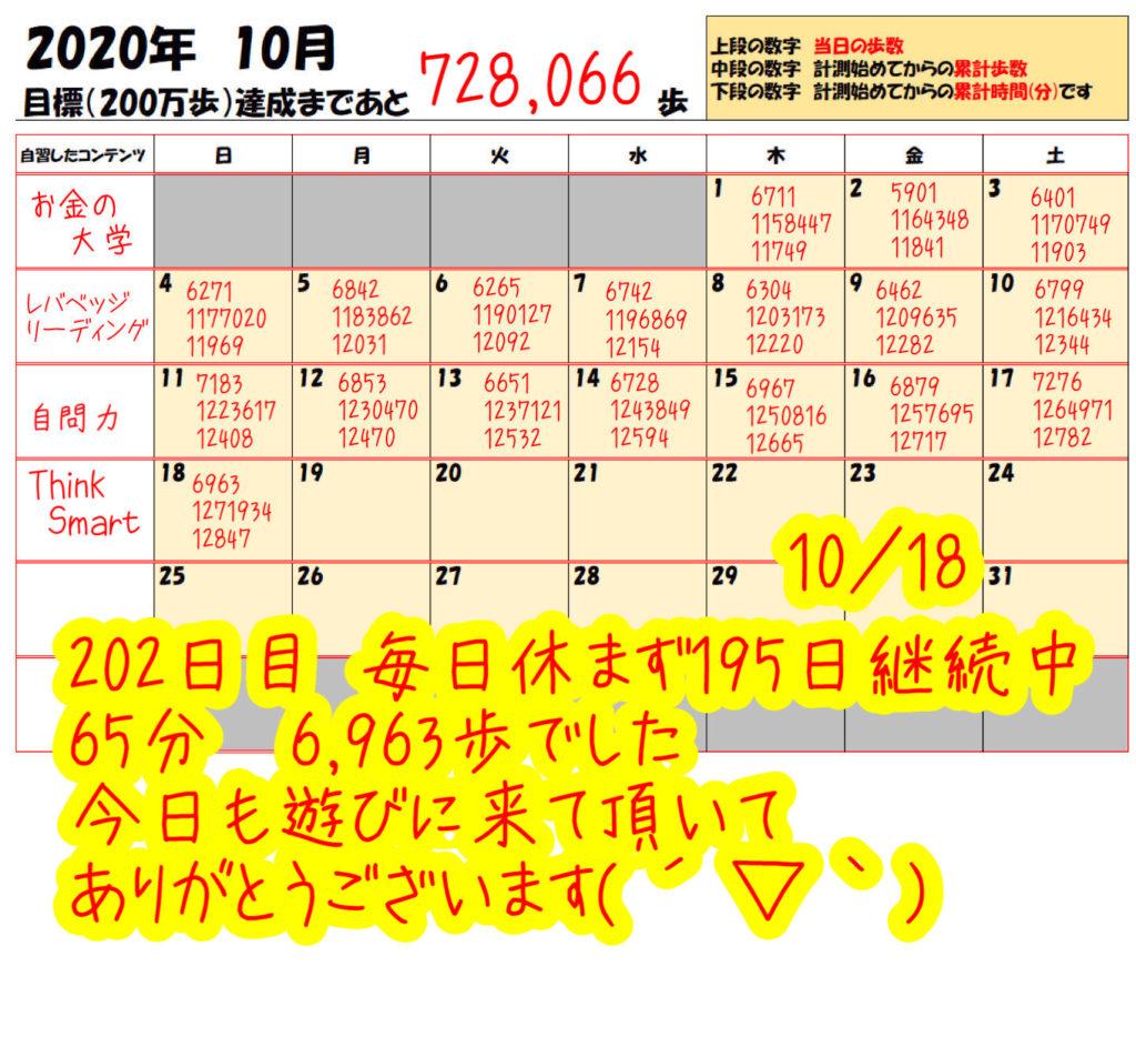 踏み台昇降 2020年10月18日の記録