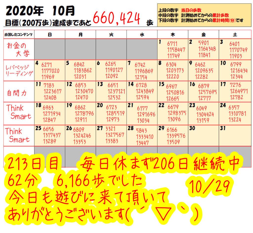 踏み台昇降 2020年10月29日の記録