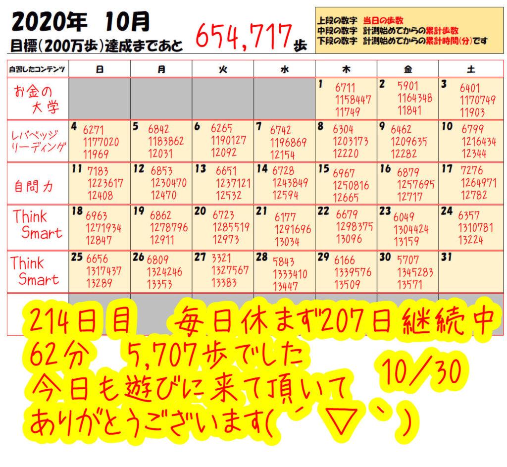 踏み台昇降 2020年10月30日の記録