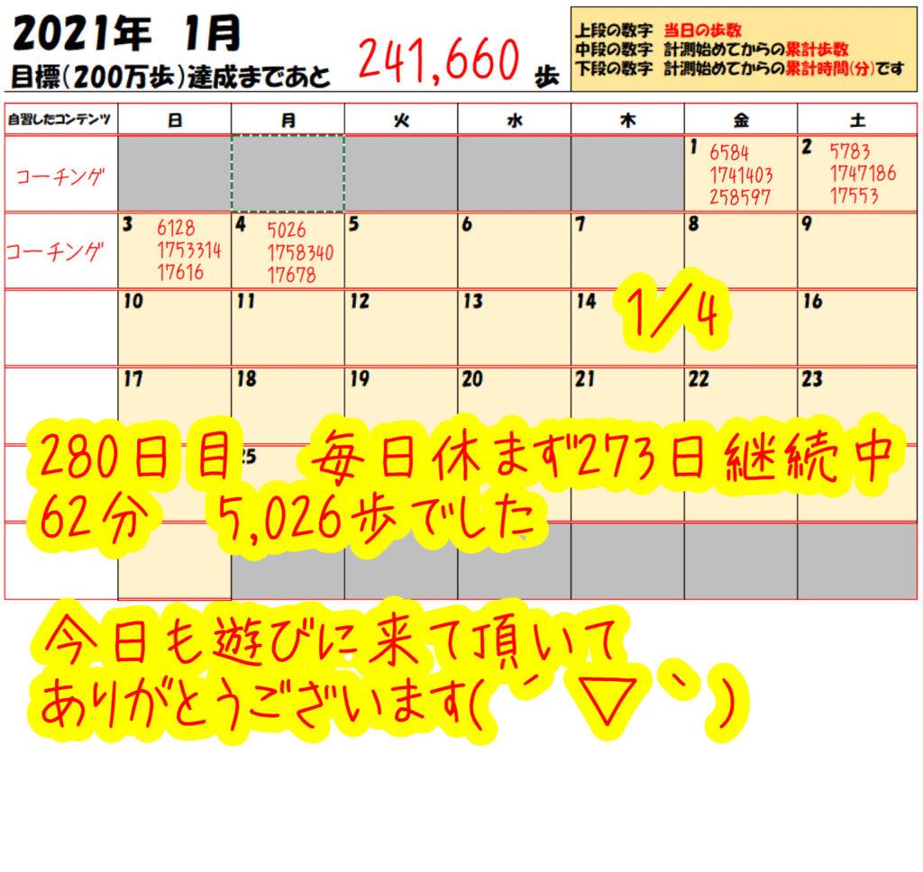 踏み台昇降 2021年1月4日の記録